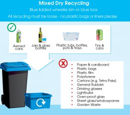 What goes in your blue bin - mixed recycling